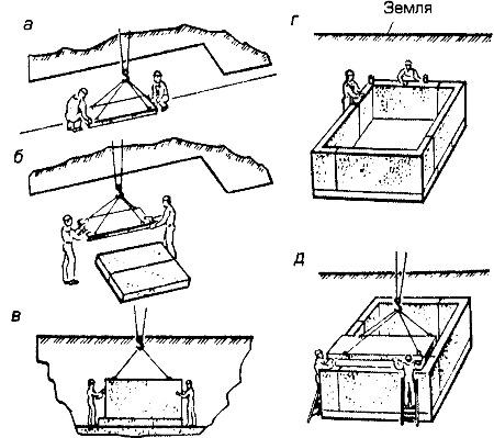 Материал шумоизоляции вентиляции