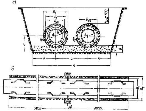 Производитель теплоизоляция изба