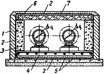 Непроходной канал с гидроизоляцией