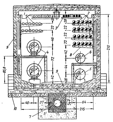 1 — кабели связи;